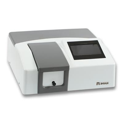 UV1900